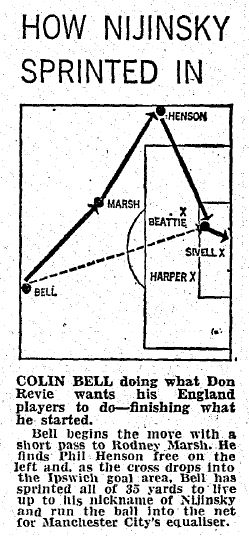 Ipswich away 1974 to 75 bell goal daily express 28 oct 74