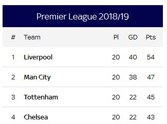pl table new years eve
