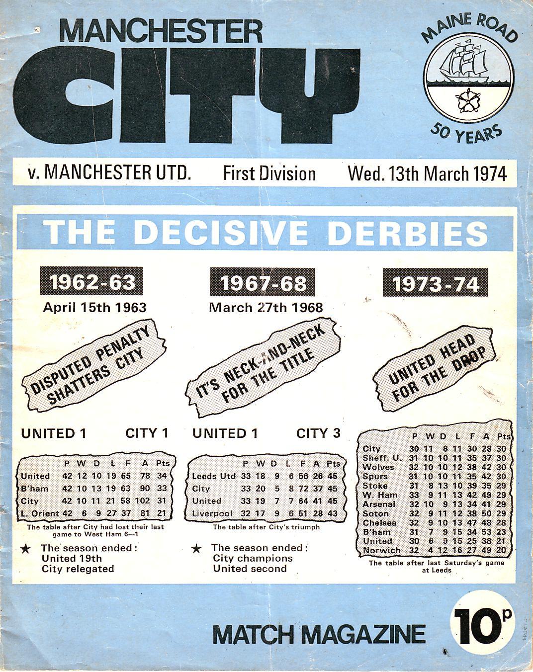 Man U home 1973 to 74 prog